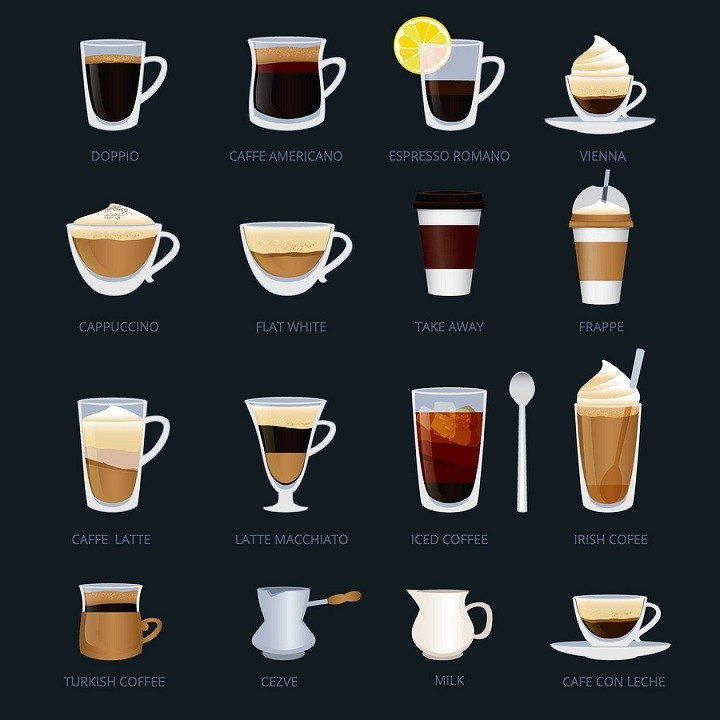 More Coffee Drinks